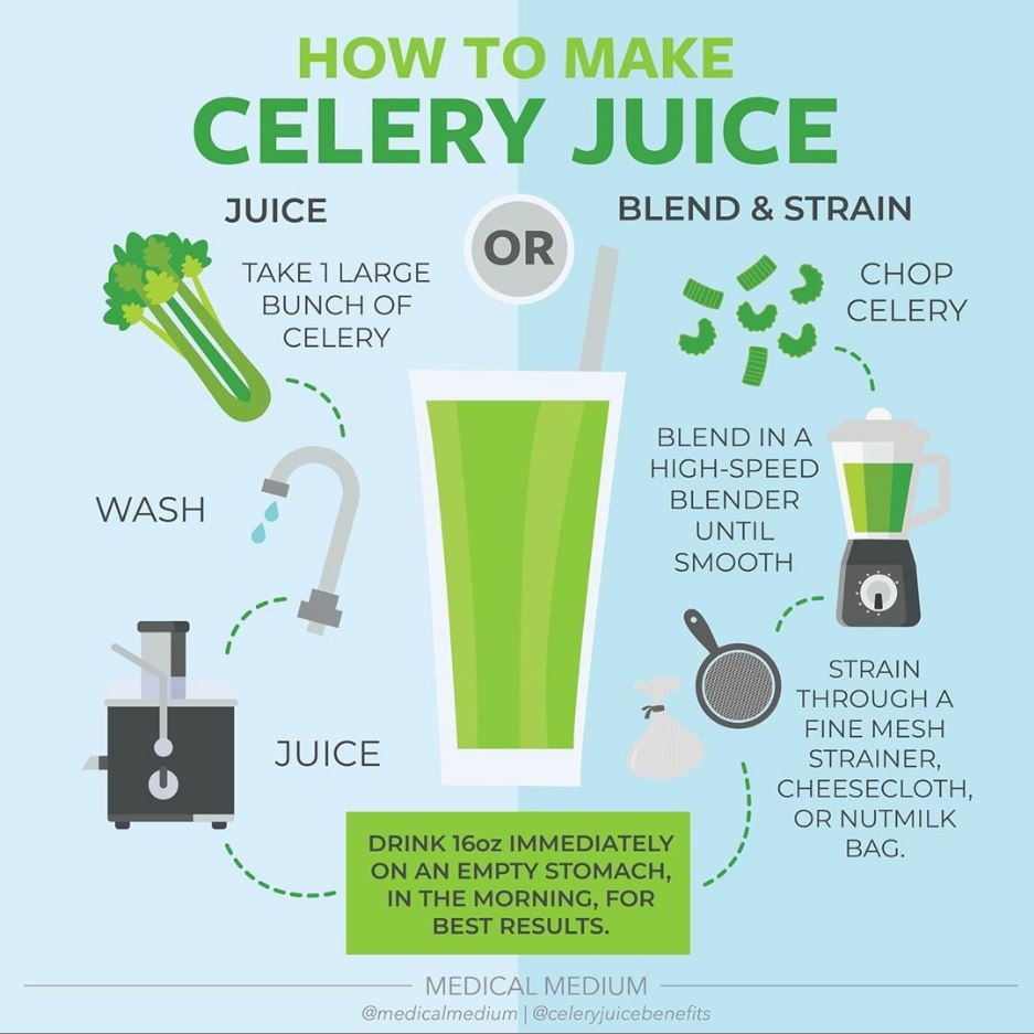 How to make celery juice.